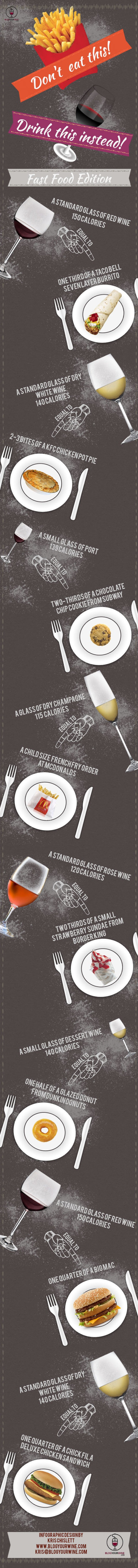 Fast-Food-and-Wine-Infographic